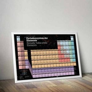 Periodensystem der Elemente Poster Plakat DIN A1