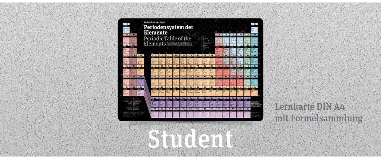 PSE Periodensystem Werkstoff Lernkarte DIN A4